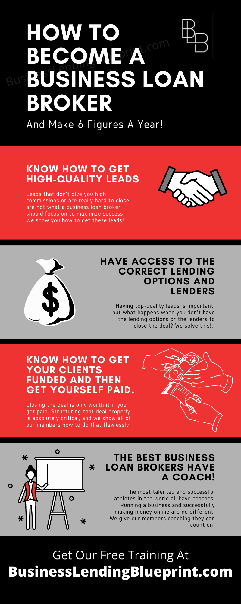 How to become a business loan broker infographic