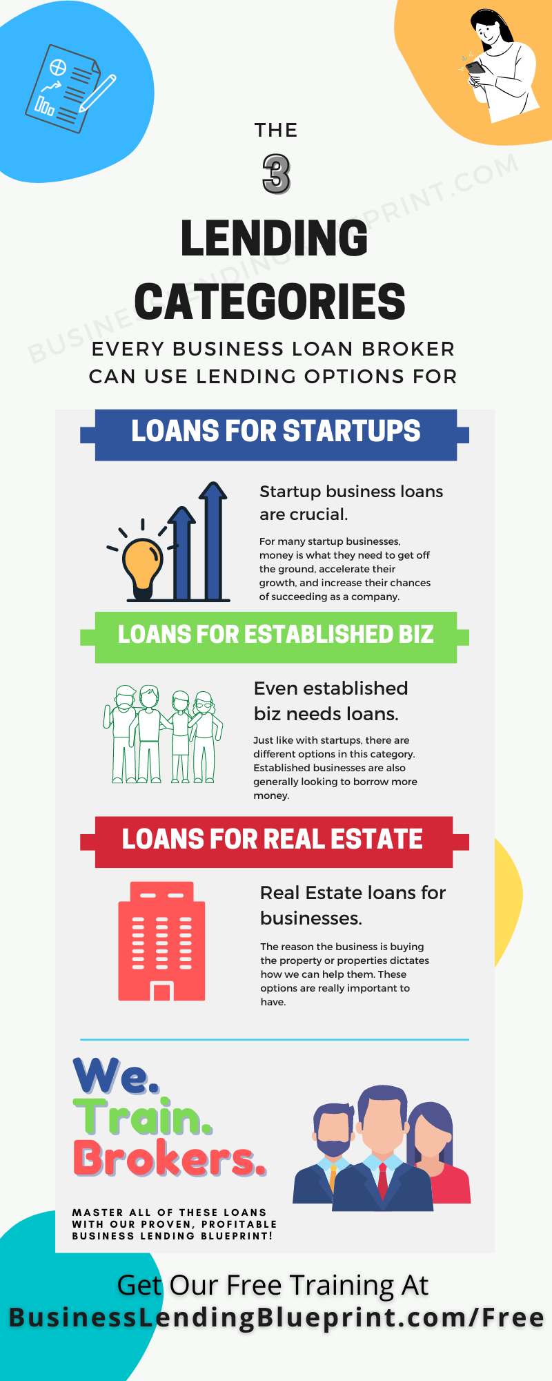 How to become a business loan broker lending categories infographic