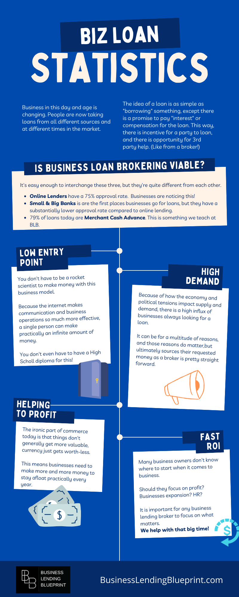how to become a commercial loan broker infographic biz loan statistics